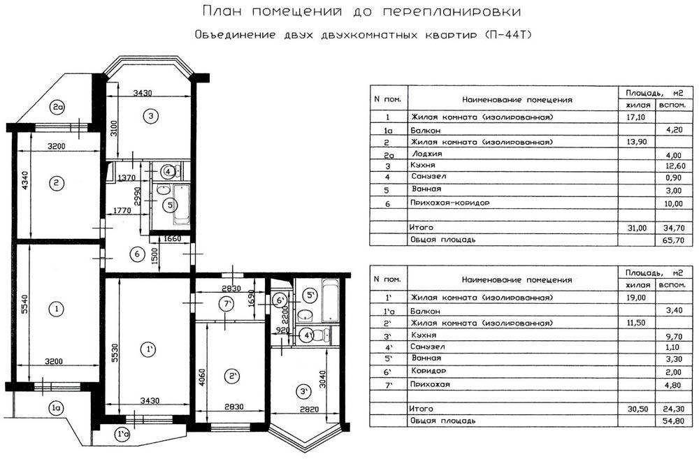 П 44т дизайн двухкомнатной квартиры