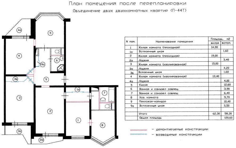 Перепланировка в Москве  moskuru