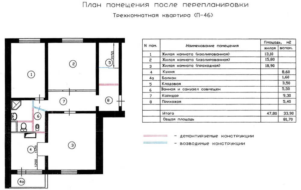 Дизайн для квартиры в 46 квадратов